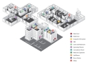 areas within a hospital requiring security
